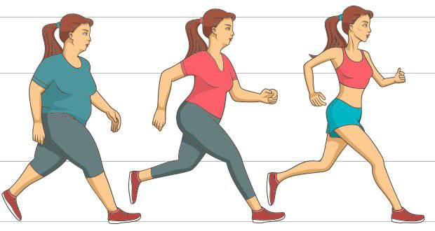 comment maigrir 5 kilo en 1 mois