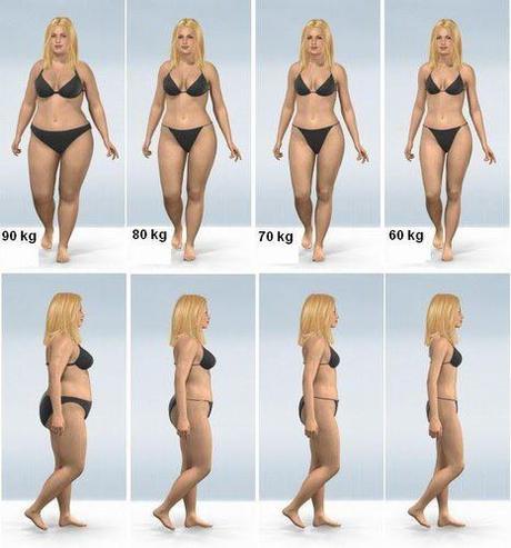 comment maigrir rapidement des bras