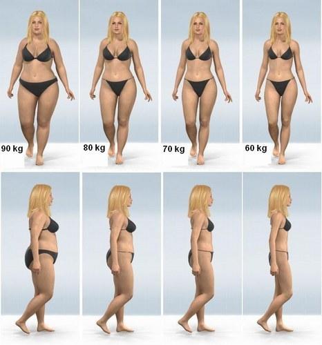 perdre du poids cuisse