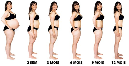 perdre du poids 4 mois apres accouchement