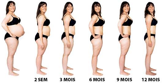 perdre du poids 5 mois apres accouchement