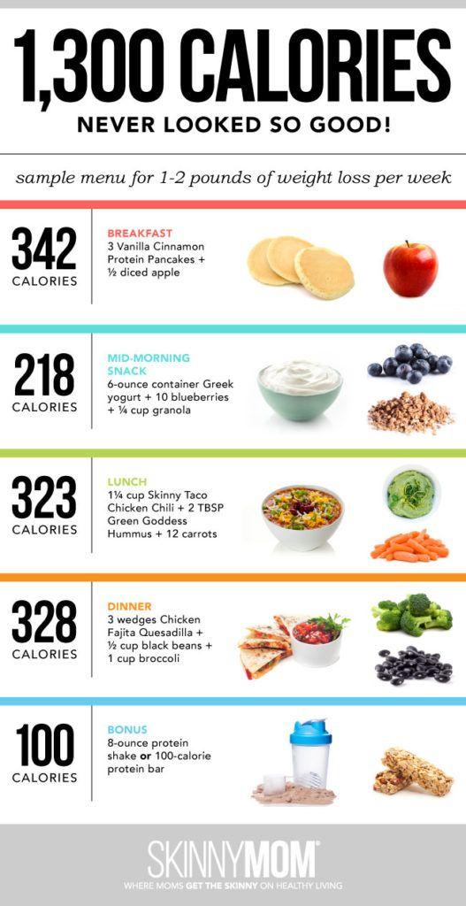 perdre du poids en un jour