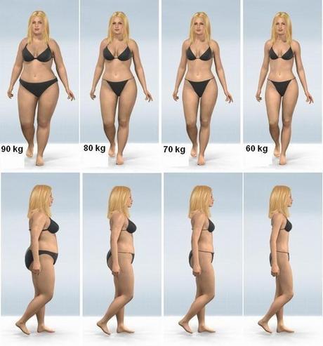 perdre du poids et se muscler