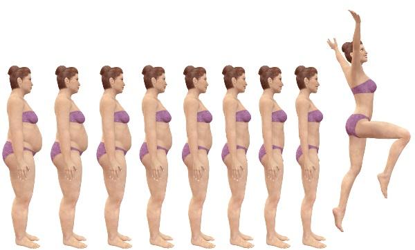 perdre du poids sans regime