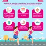 perdre du ventre en 30 jours - Comment maigrir