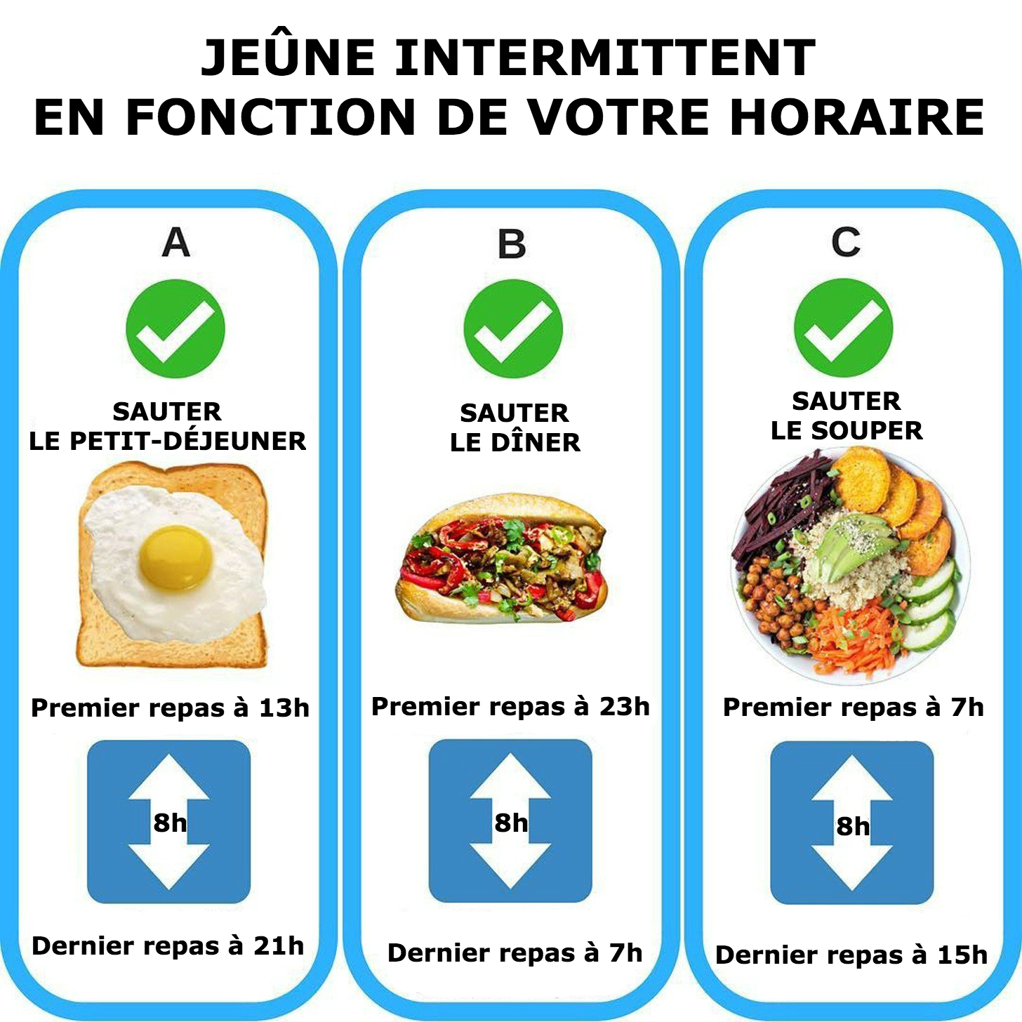 comment maigrir repas - Comment maigrir