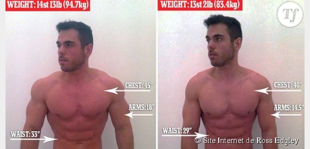 comment maigrir un kilo par jour - Comment maigrir