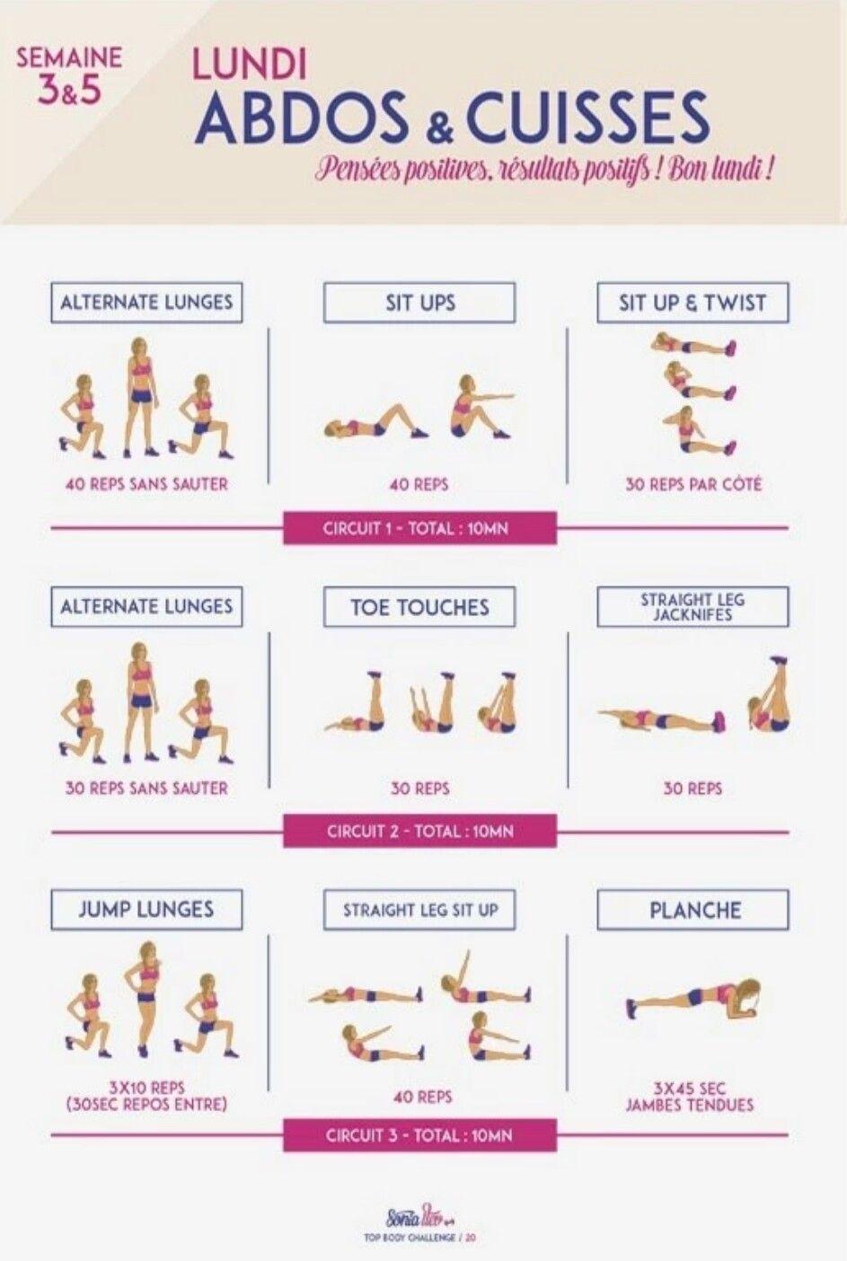 1 exercice pour perdre du ventre - Comment maigrir