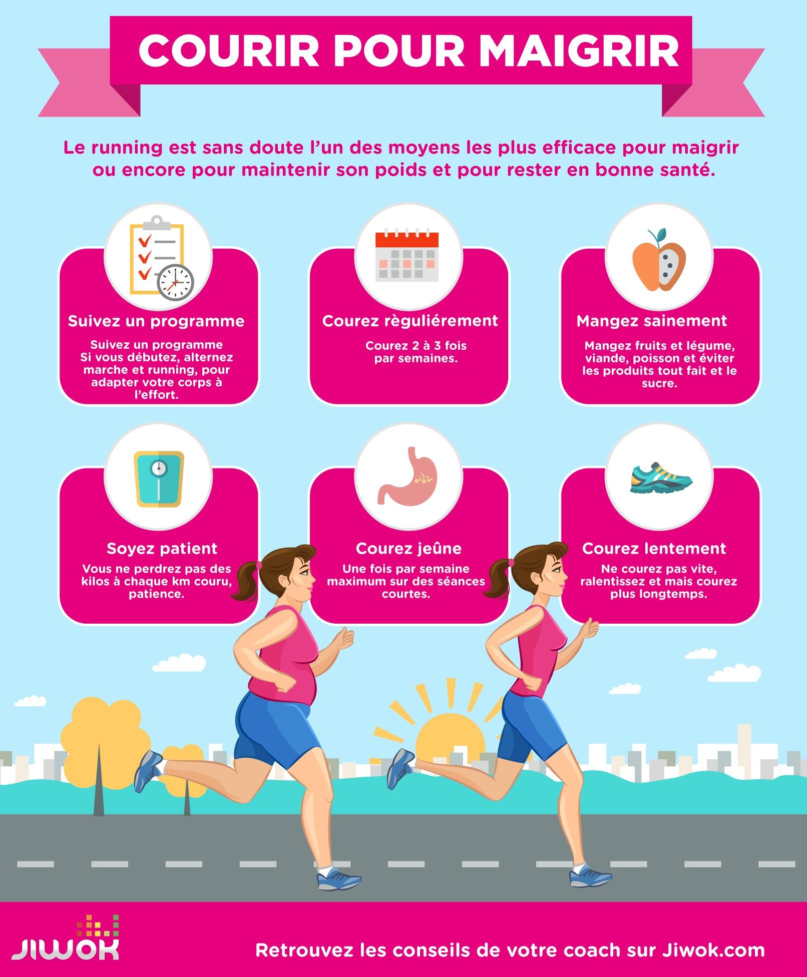 perdre du ventre et des hanches - Comment maigrir